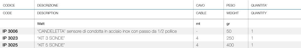 accessori_tabella107